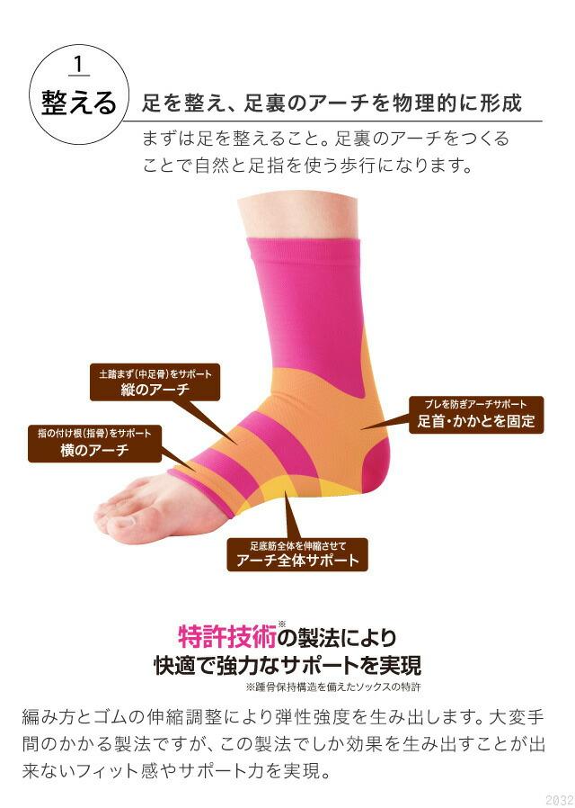 足を整え、足裏のアーチを形成 足裏アーチ サポーター フットフィルフィー