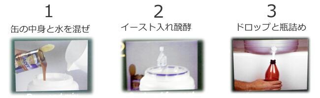 簡単醸造 3ステップ