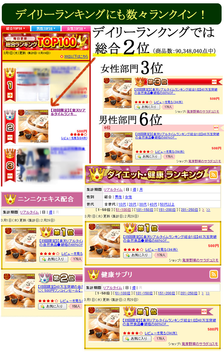 Rakuten ranking general first place acquisition