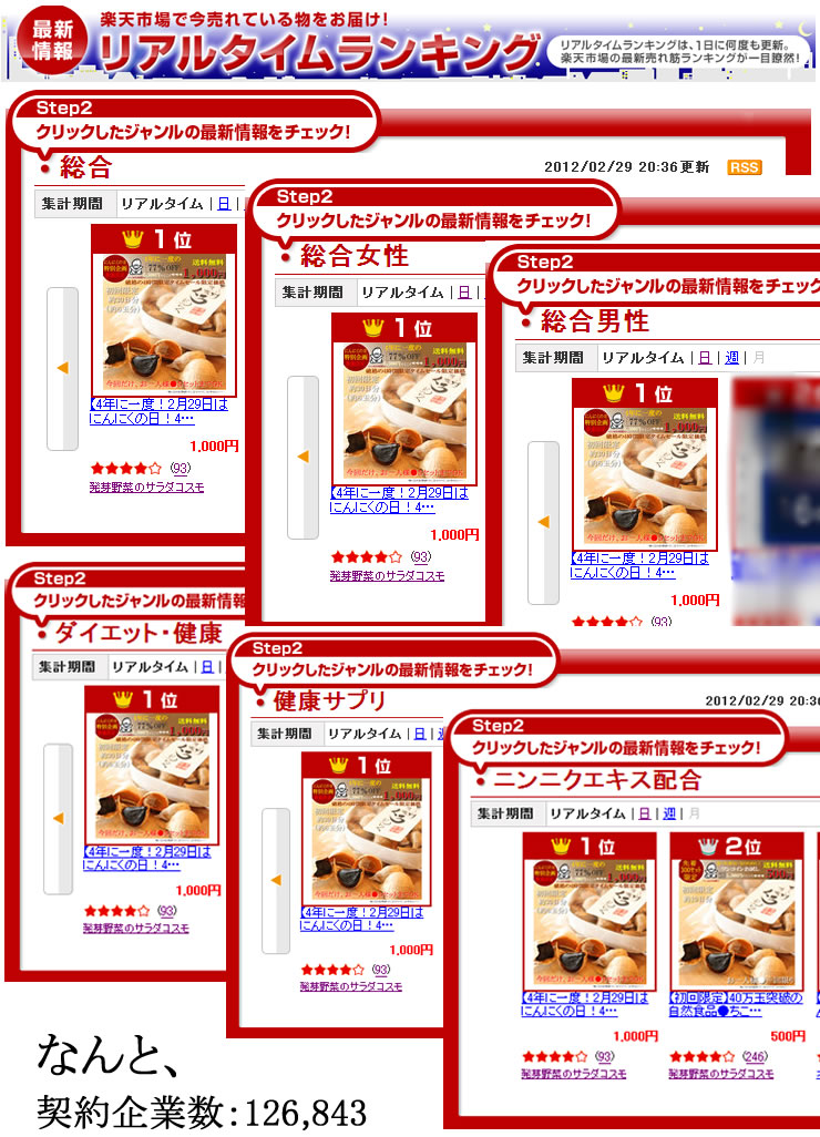 Rakuten real-time ranking first place acquisition