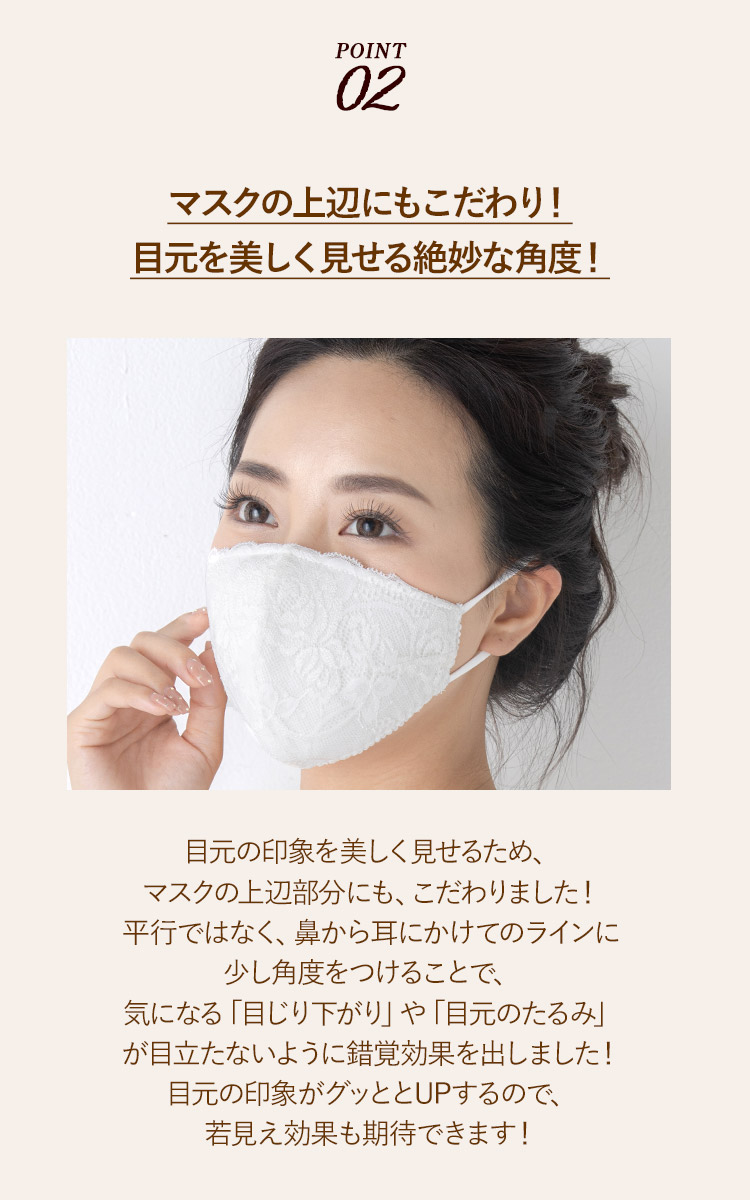 販売 マスク 通信