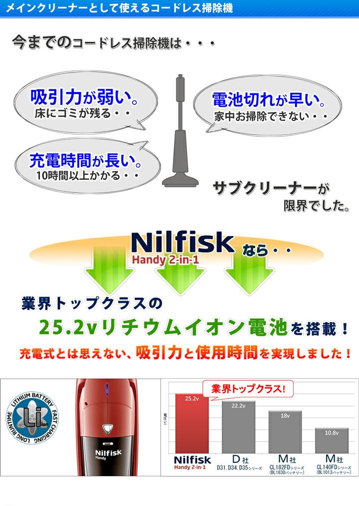 Nilfisk_liion