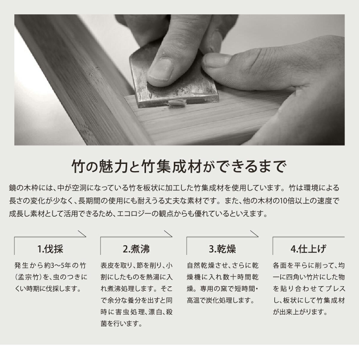 竹の魅力と竹集成材について