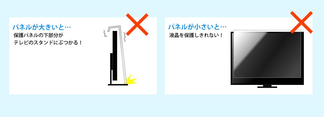 パネルが大きいと 保護パネルの下部分がテレビのスタンドにぶつかる
