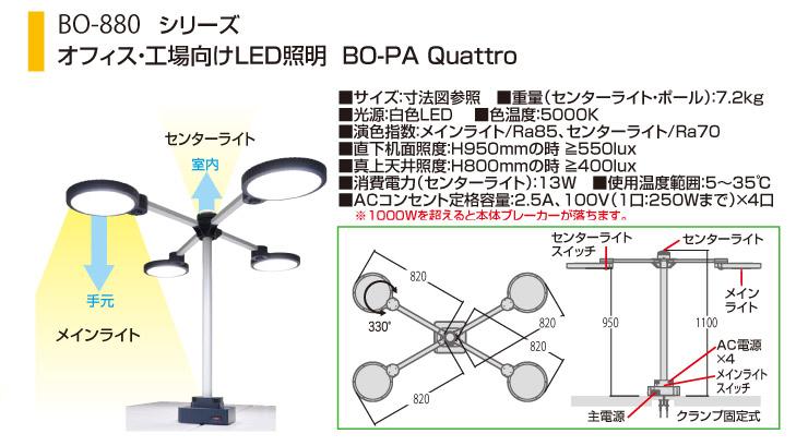 BO-880シリーズ