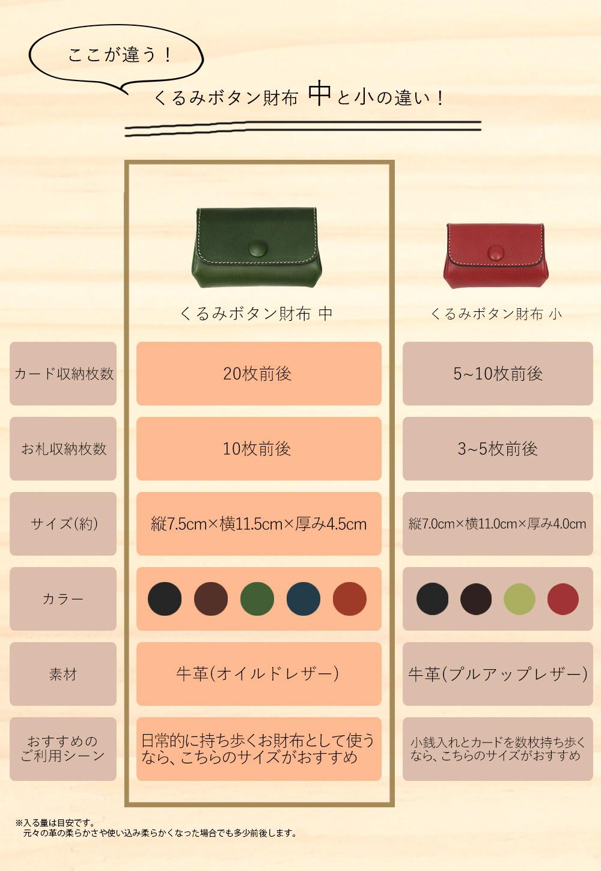 ミニ財布比較