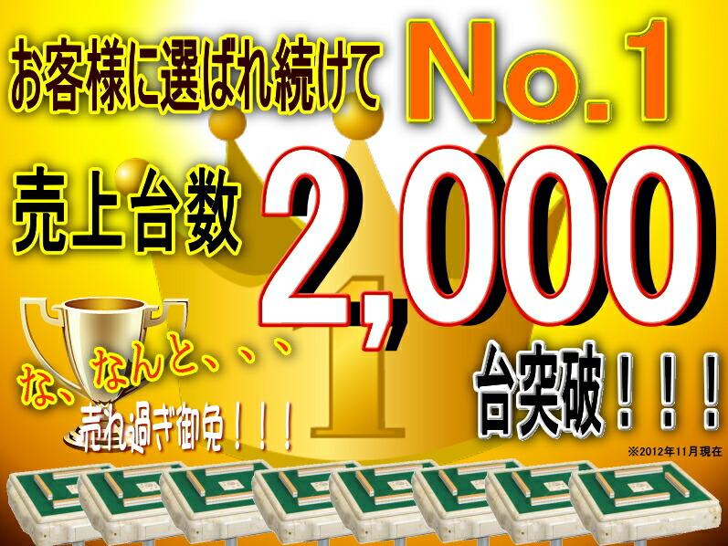 売上台数2000