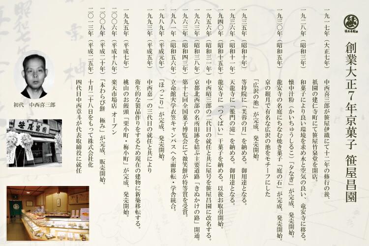 わらび餅は、植物(山菜)の「蕨」から採られた「本蕨粉」が原材料。