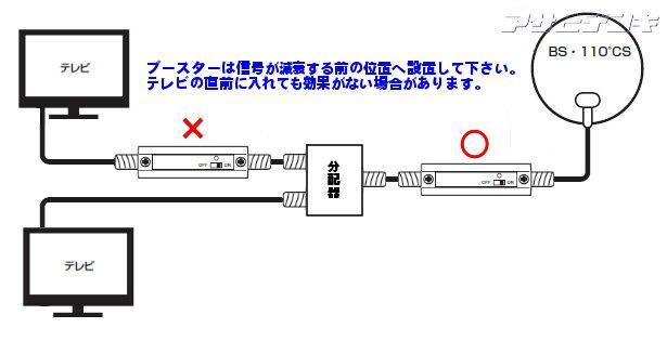 【楽天市場】★DM便・ネコポスOK★BS/CSラインブースター BST-BCS20L ...