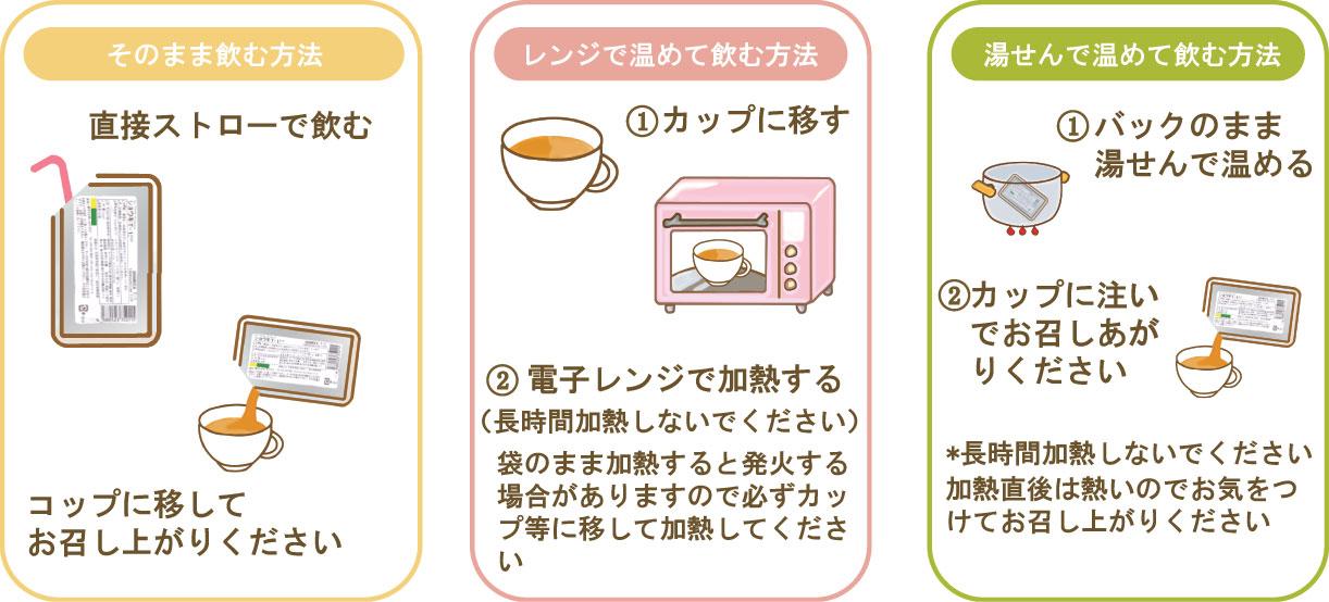 便利でお得な定期購入!ショウキT-1プラス(たんぽぽ茶)