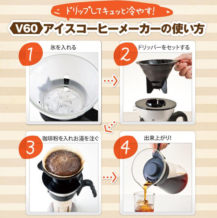 アイスコーヒーメーカーの使い方