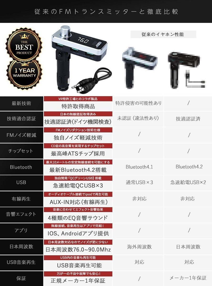 有線接続 AUX-IN対応 FMトランスミッター Bluetooth 4.2 高音質 無線 JAPAN AVE. ipod iphone 7 8 plus X usb メモリー トランスミッター 12v -24v対応 ブルトゥース ウォークマン対応