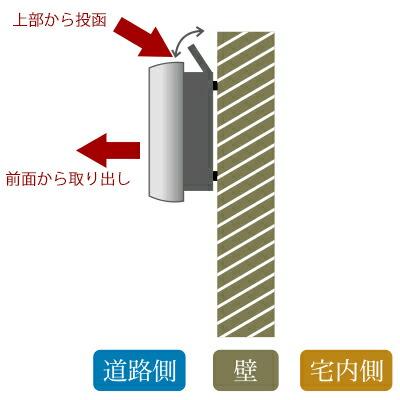 【マックスノブロック】壁掛けタイプ