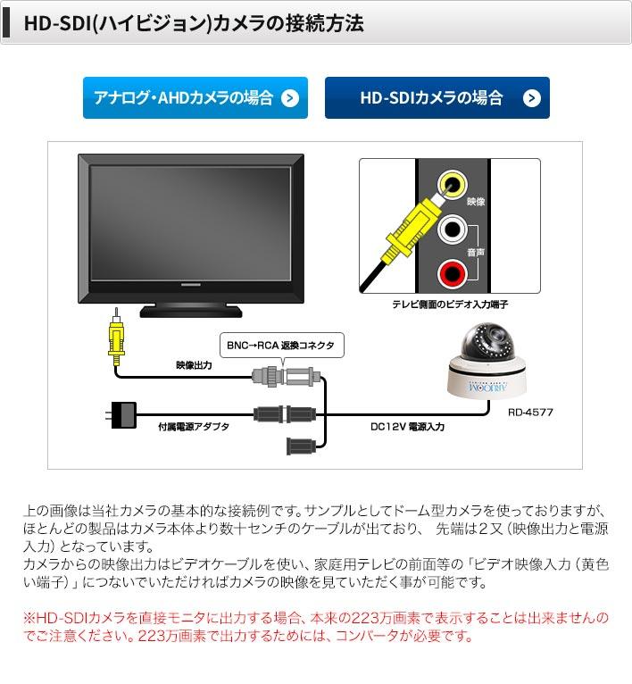 HD-SDIカメラの接続方法