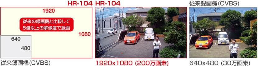 AHDカメラをフルハイビジョン録画できるHDDレコーダー