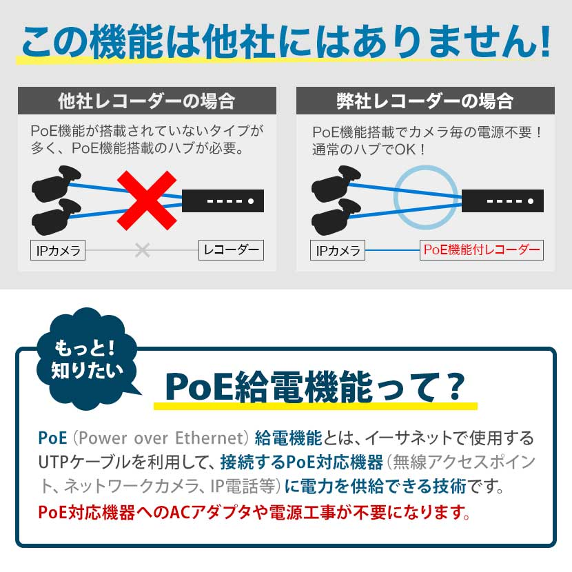 PoE給電機能