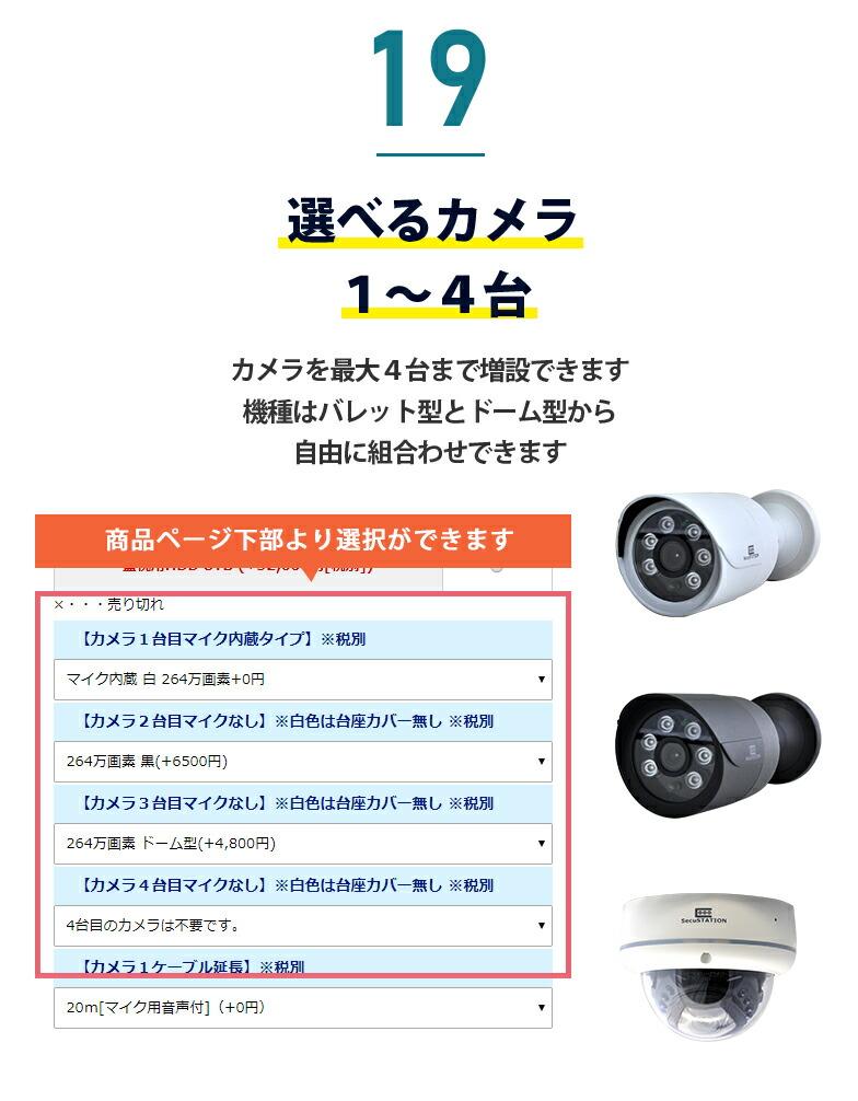 選べるカメラモデル