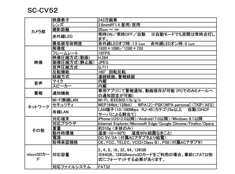 CV52仕様