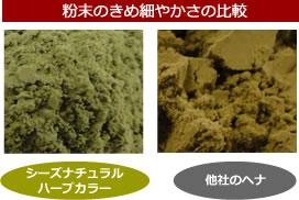 粉末のきめ細やかさの比較