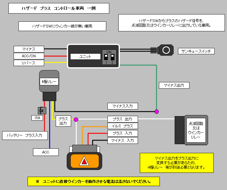 Seed Style Rakutenichibaten Rakuten Global Market One Touch DIY Electrical Wiring Motorcycle Hazard Lights Wiring Diagram