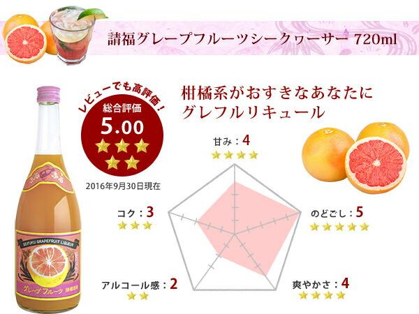 新登場グレープフルーツのお酒