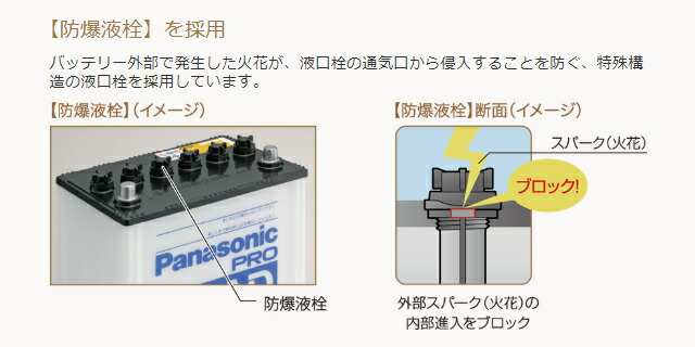 高性能バッテリー Panasonic