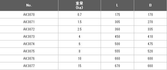 ホールディングアンカーサイズ表