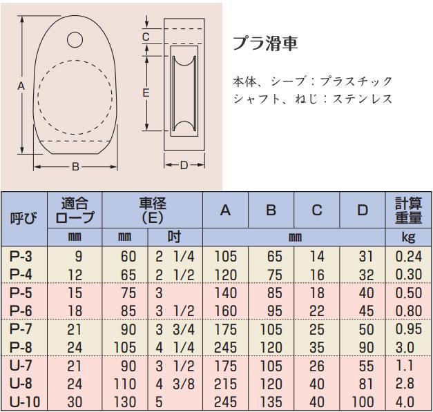 プラ滑車サイズ表