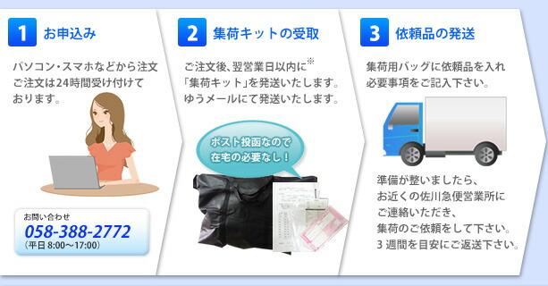 1 お申込み パソコン・スマホなどから注文ご注文は24時間受け付けております。2 集荷キットの受取 ご注文後、翌営業日以内に「集荷キット」を発送いたします。ゆうメールにて発送いたします。3 依頼品の発送 集荷用バッグに依頼品を入れ必要事項をご記入下さい。 準備が整いましたら、お近くの佐川急便営業所にご連絡いただき、集荷のご依頼をして下さい。3週間を目安にご返送下さい。