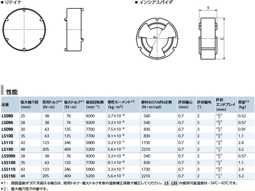 鍋屋バイテックカップリングL-B/SS-Bジョータイプ図面寸法性能