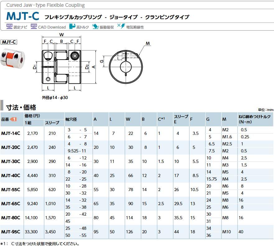 鍋屋バイテックカップリングMJT-Cジョータイプ図面寸法性能