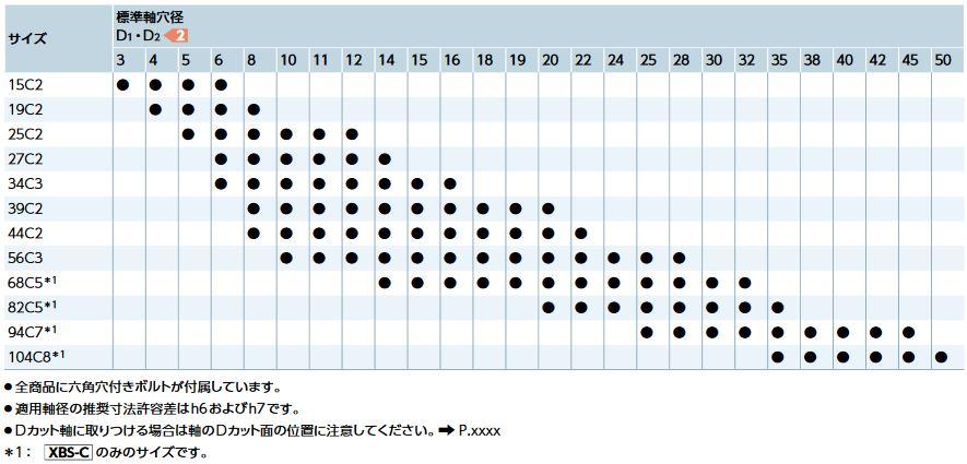 鍋屋バイテックカップリングXBS-C/XBSS-Cシングルディスクタイプ図面寸法性能