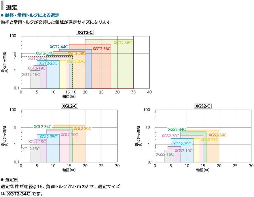鍋屋バイテックカップリングXGT2-C/XGL2-C/XGS2-C高減衰能ゴムタイプ