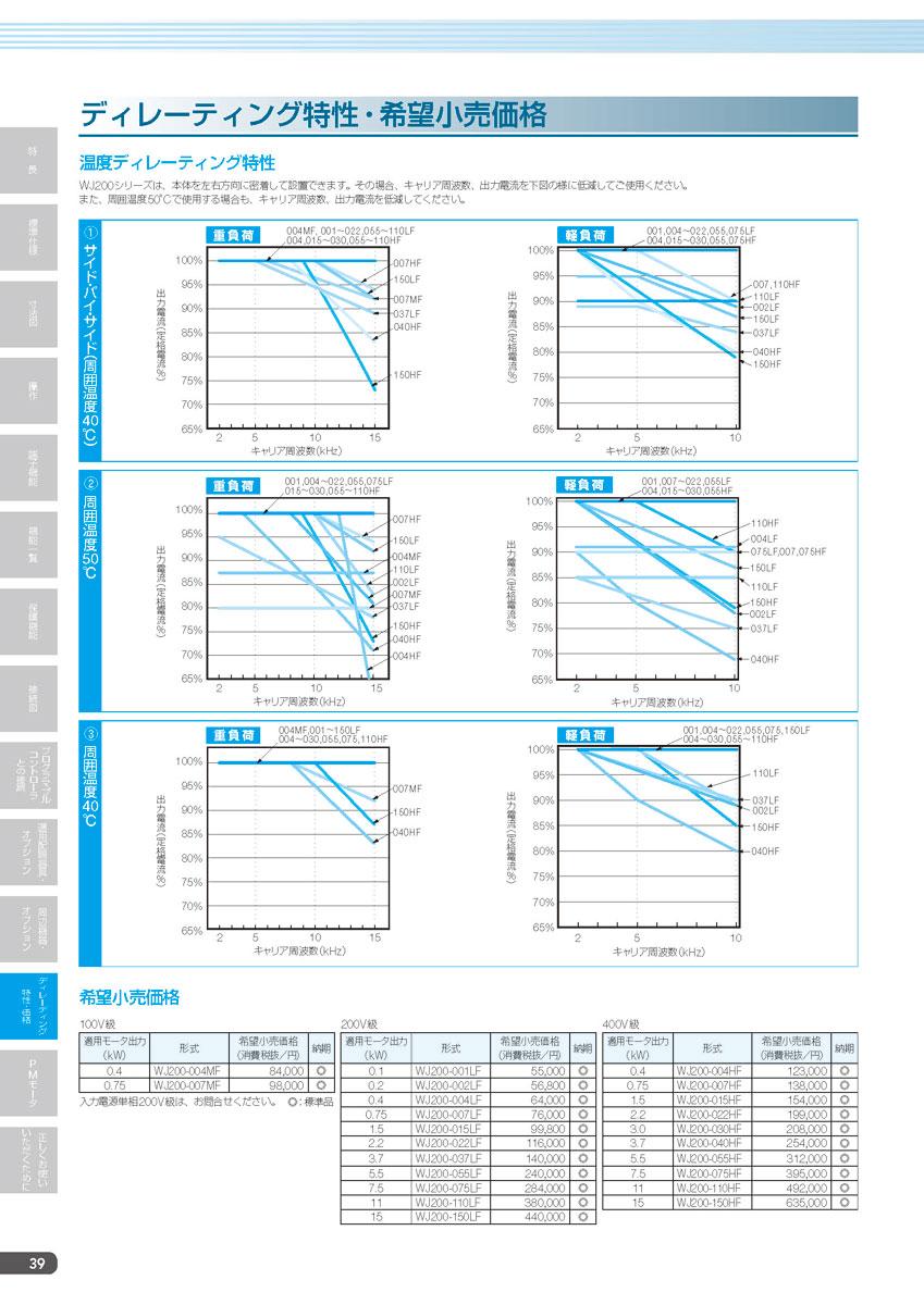日立産機システムのインバーターWJ200シリーズのカタログ定価表です。