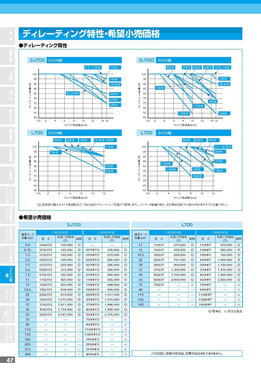 日立産機システムのインバーターのカタログ定価表です。