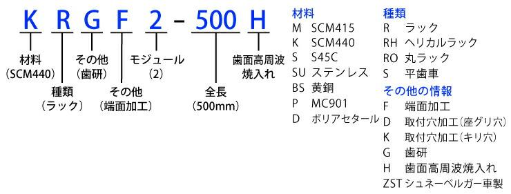 KHK小原歯車ラックの型式の見方