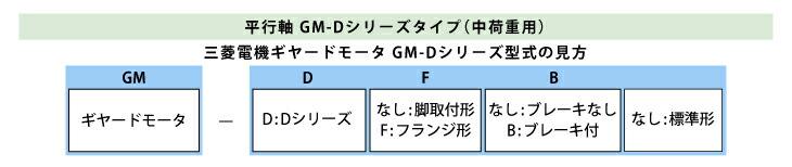 三菱ギヤードGM-D型式見方