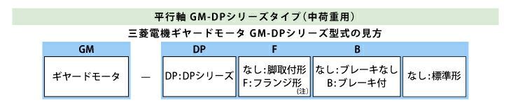 三菱ギヤードGM-DP型式見方