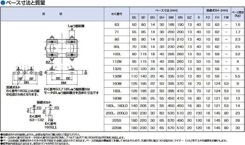 三菱モーターベース寸法図