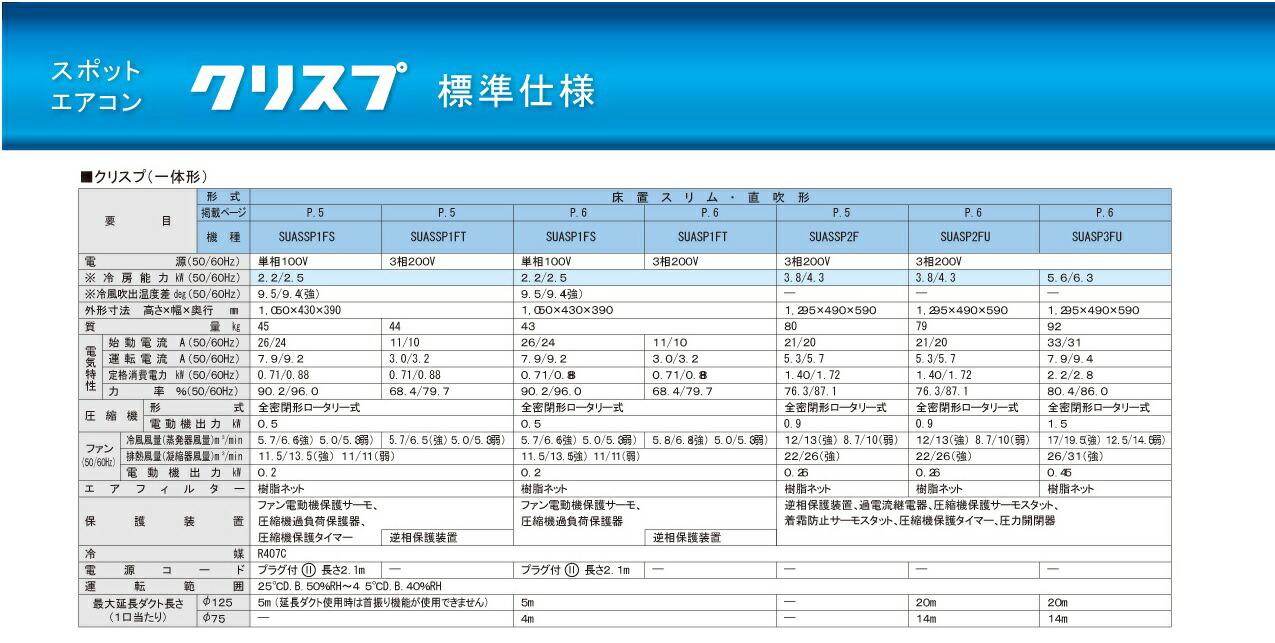 SUASP1FT標準仕様