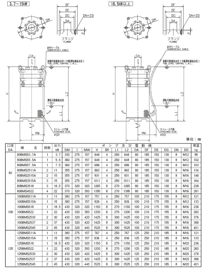 エバラポンプBMS型の図面