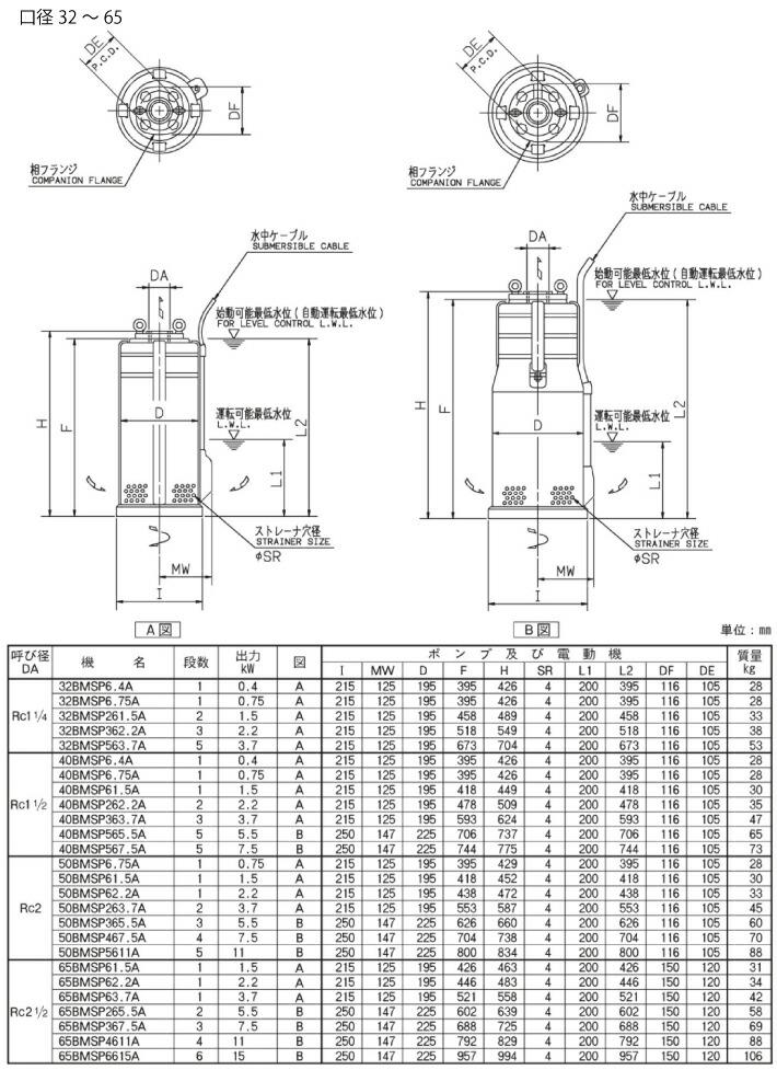 エバラポンプBMSP型の図面