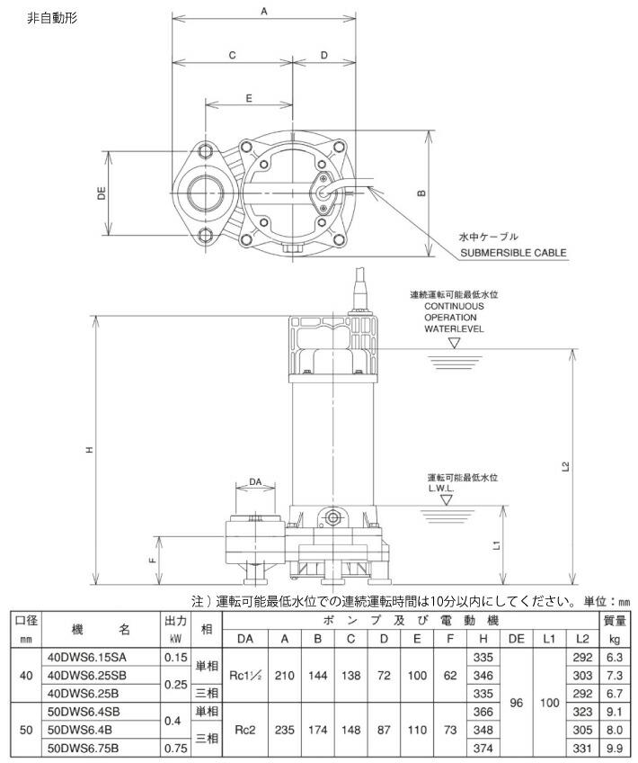 エバラポンプDWS型の図面