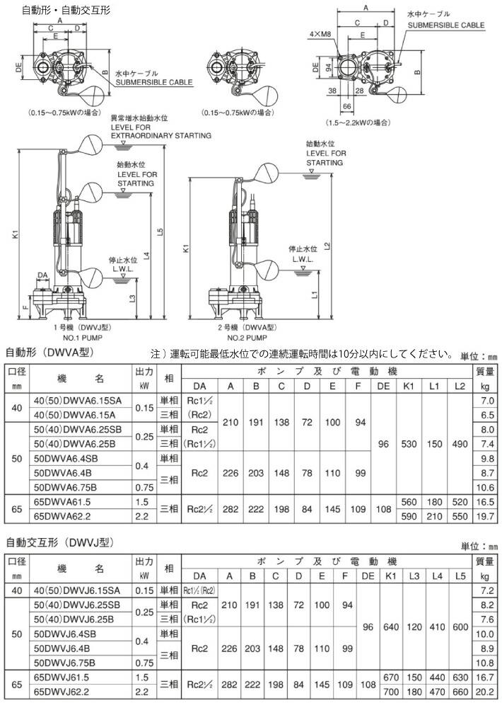 エバラポンプDWV型の図面