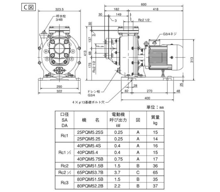 エバラポンプPQM型の図面