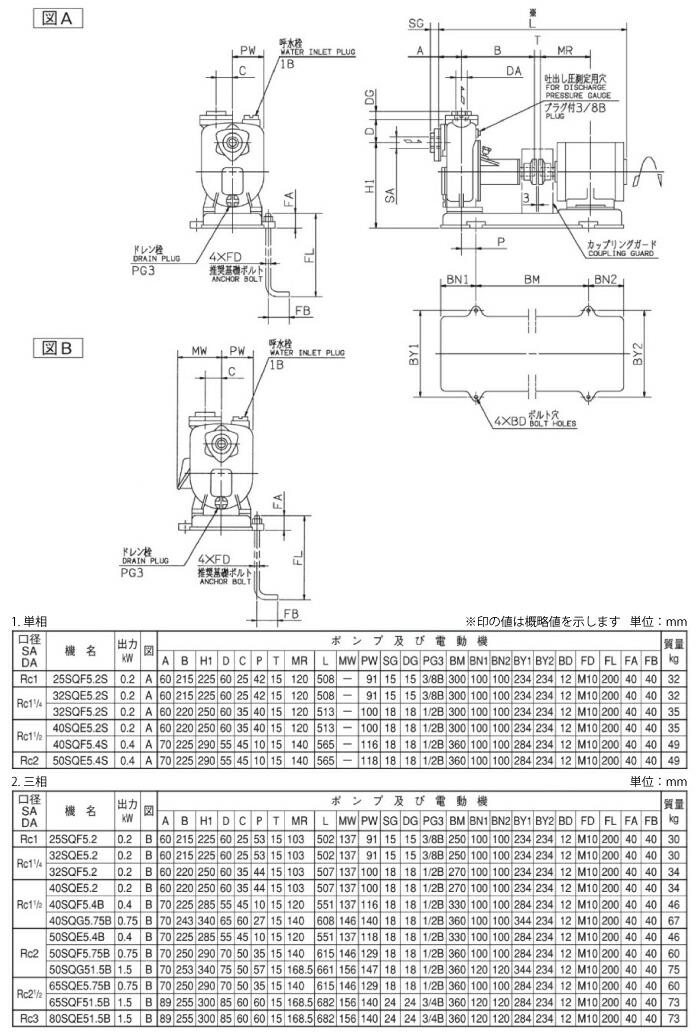 エバラポンプSQ型の図面
