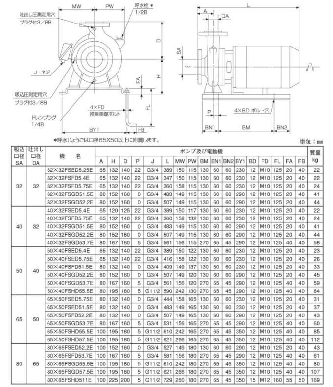 FSD型図面