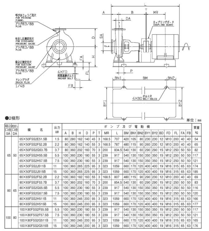 FSS型図面