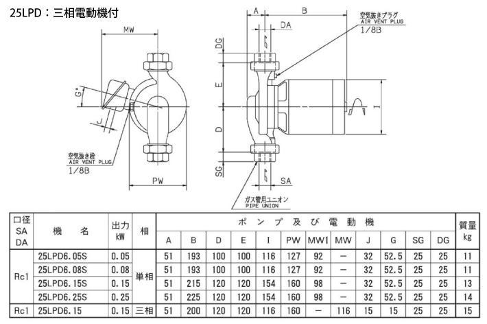 LPD型図面