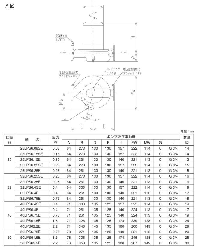 SCD型図面